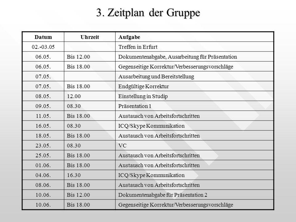 3. Zeitplan der Gruppe Datum Uhrzeit Aufgabe 02.-03.05