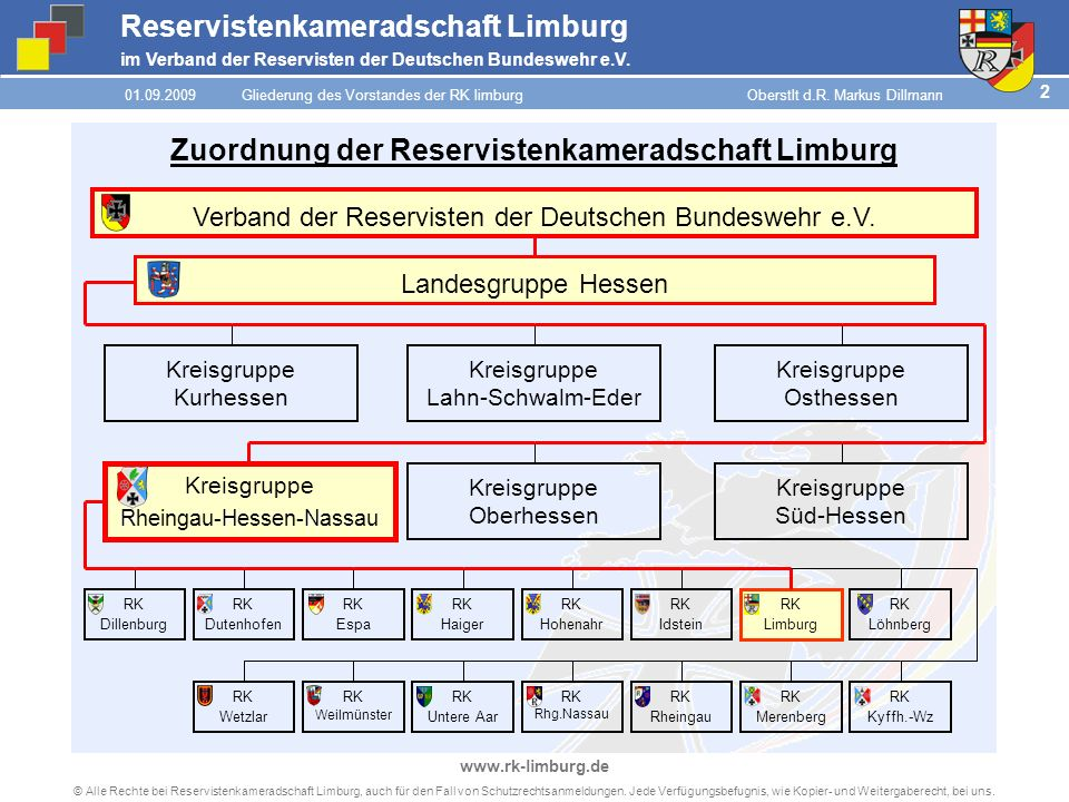 Zuordnung der Reservistenkameradschaft Limburg