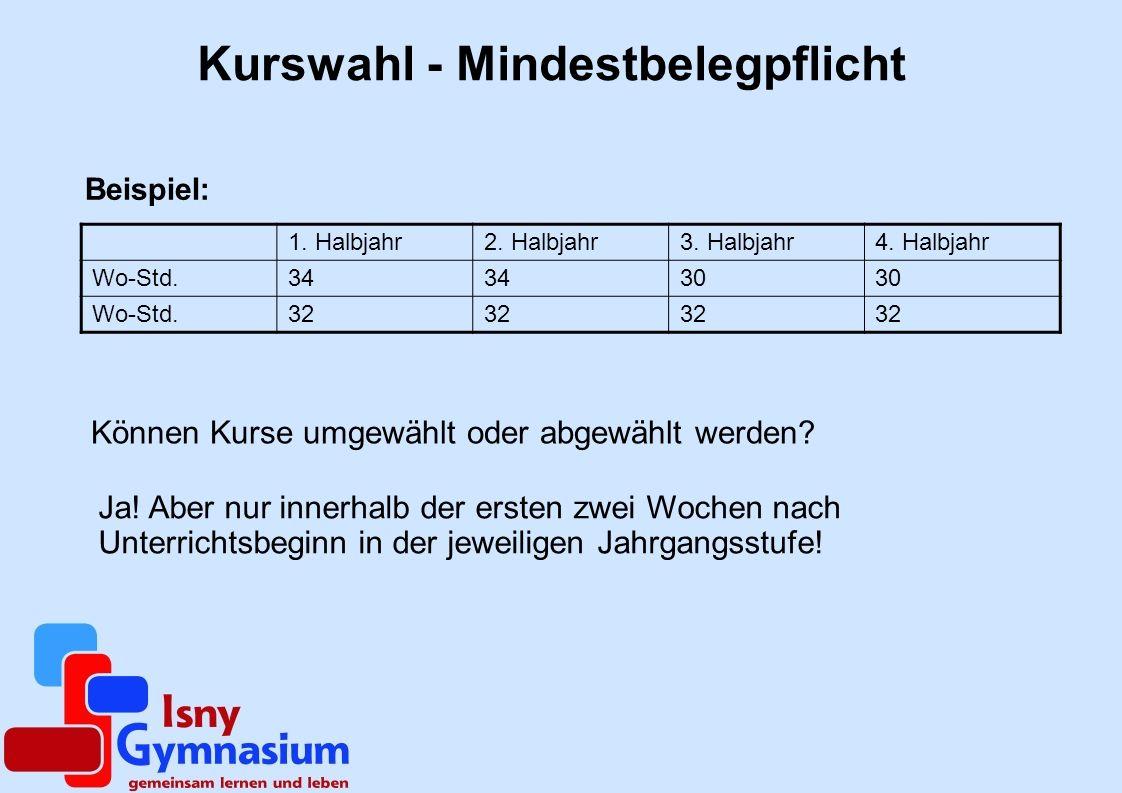 Kurswahl - Mindestbelegpflicht