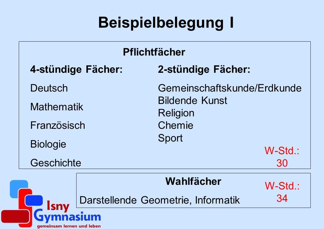 Beispielbelegung I Pflichtfächer 4-stündige Fächer: Deutsch Mathematik