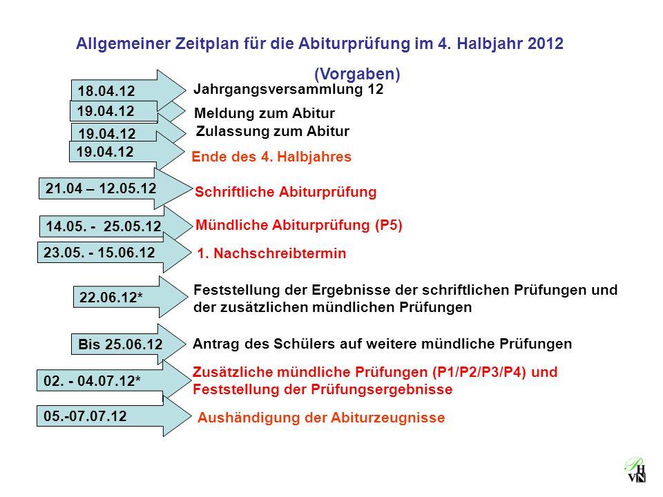 Allgemeiner Zeitplan für die Abiturprüfung im 4. Halbjahr 2012