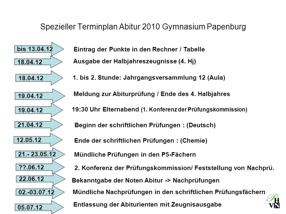Spezieller Terminplan Abitur 2010 Gymnasium Papenburg
