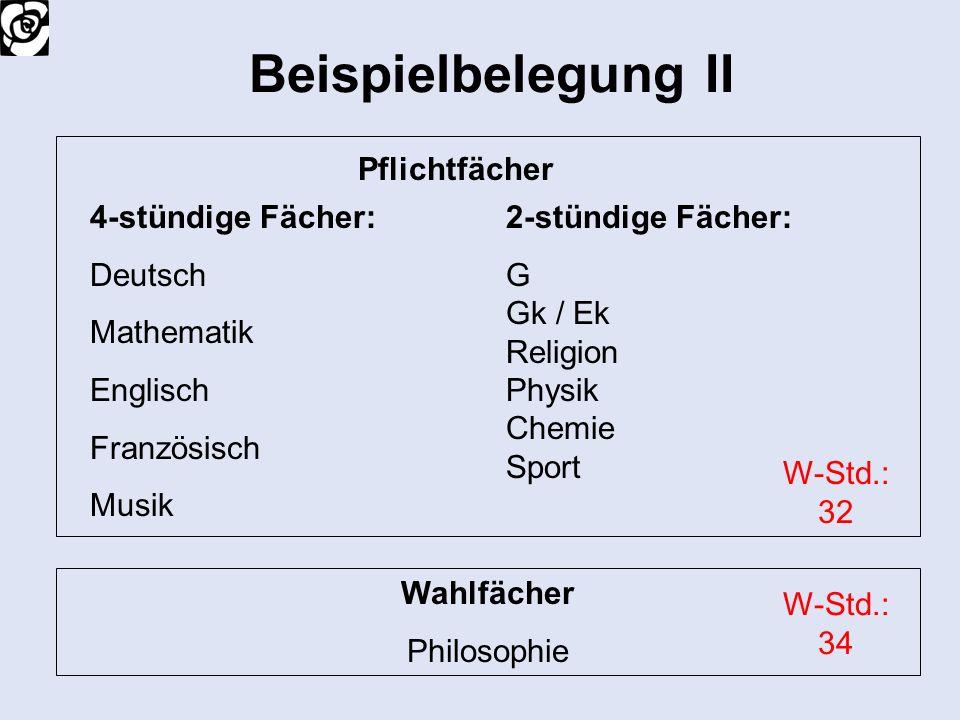 Beispielbelegung II Pflichtfächer 4-stündige Fächer: Deutsch
