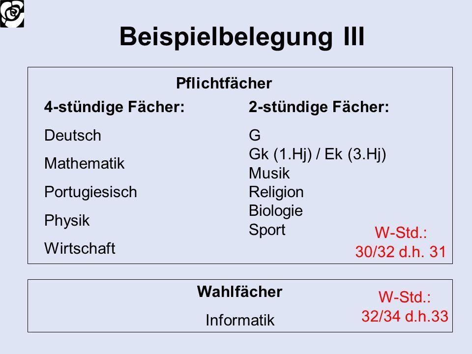 Beispielbelegung III Pflichtfächer 4-stündige Fächer: Deutsch