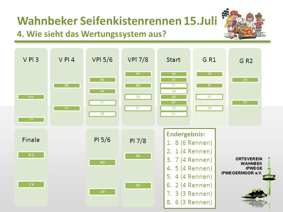 Wahnbeker Seifenkistenrennen 15. Juli 4