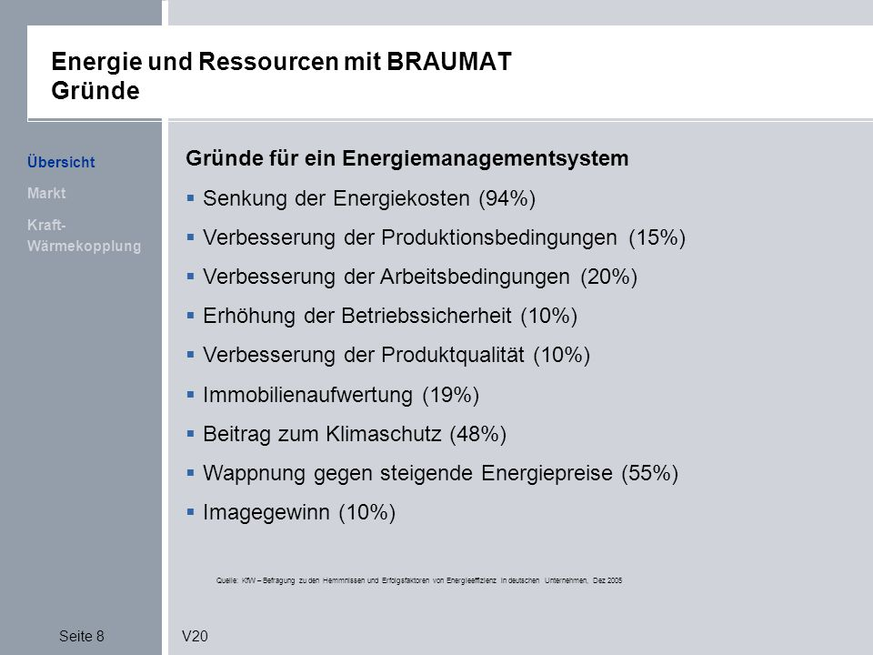 Energie und Ressourcen mit BRAUMAT Gründe