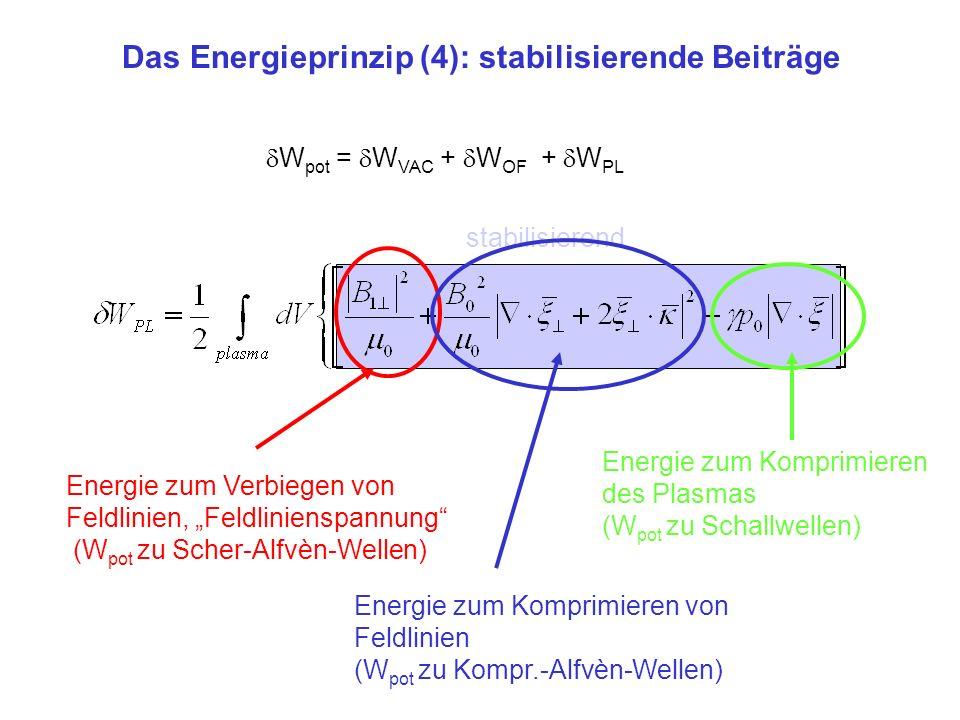 Das Energieprinzip (4): stabilisierende Beiträge