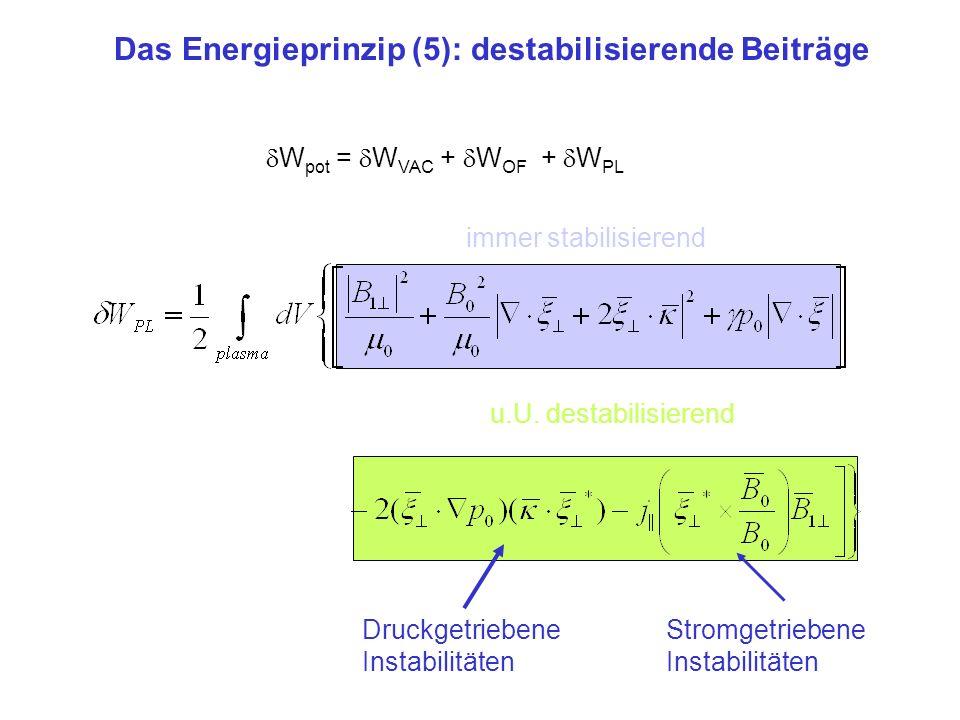 Das Energieprinzip (5): destabilisierende Beiträge