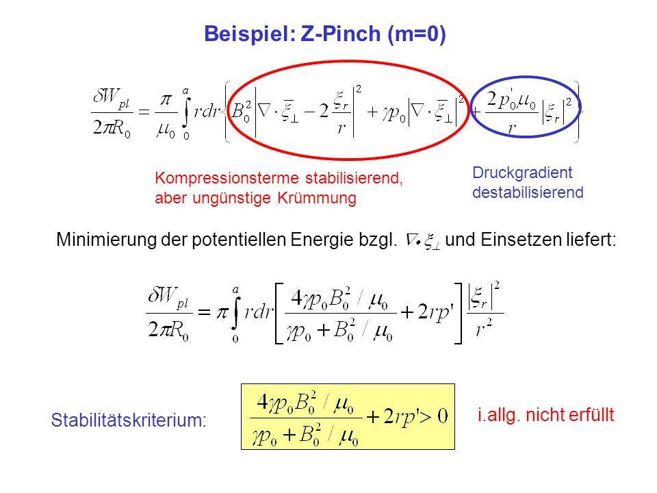 Beispiel: Z-Pinch (m=0)