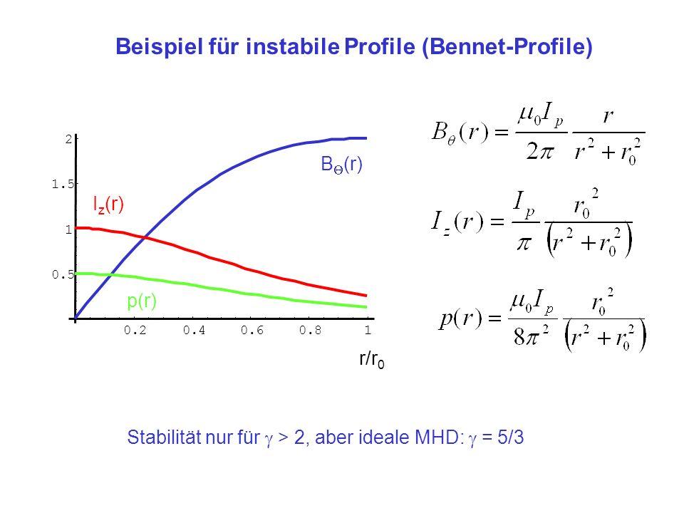 Beispiel für instabile Profile (Bennet-Profile)