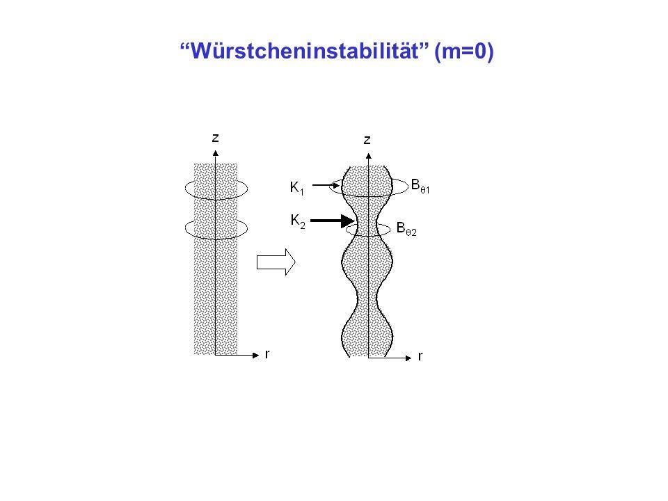Würstcheninstabilität (m=0)