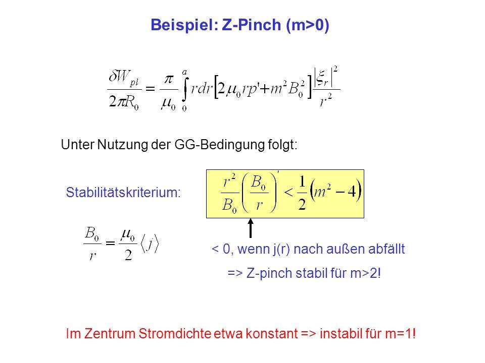 Beispiel: Z-Pinch (m>0)