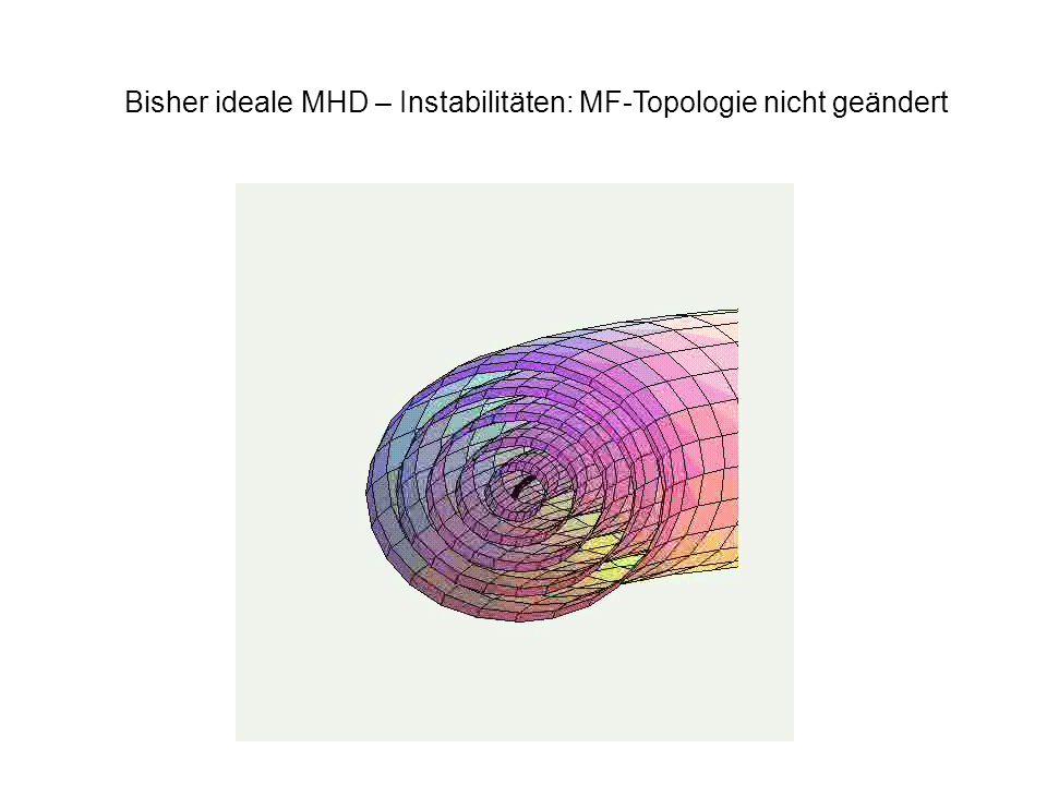 Bisher ideale MHD – Instabilitäten: MF-Topologie nicht geändert