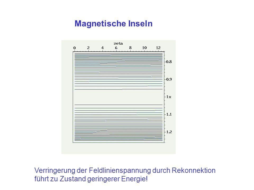 Magnetische Inseln Verringerung der Feldlinienspannung durch Rekonnektion.