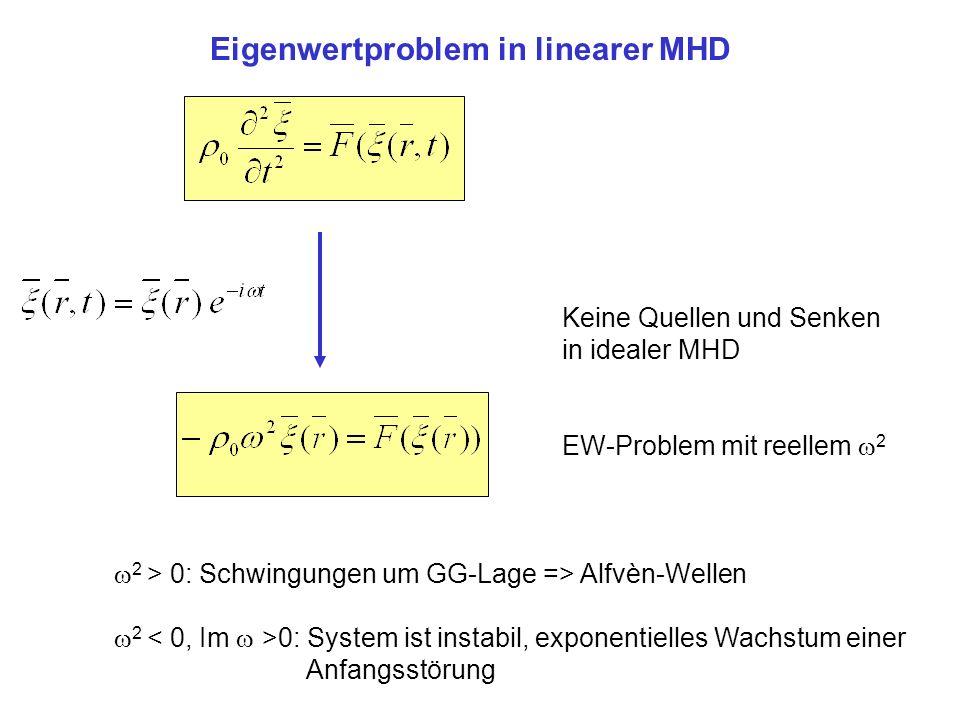Eigenwertproblem in linearer MHD