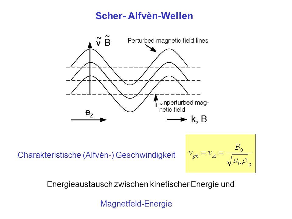 Scher- Alfvèn-Wellen Charakteristische (Alfvèn-) Geschwindigkeit