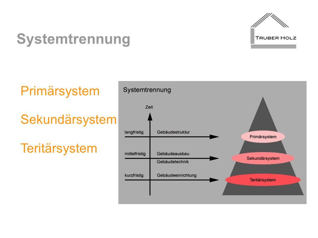 Systemtrennung Primärsystem Sekundärsystem Teritärsystem