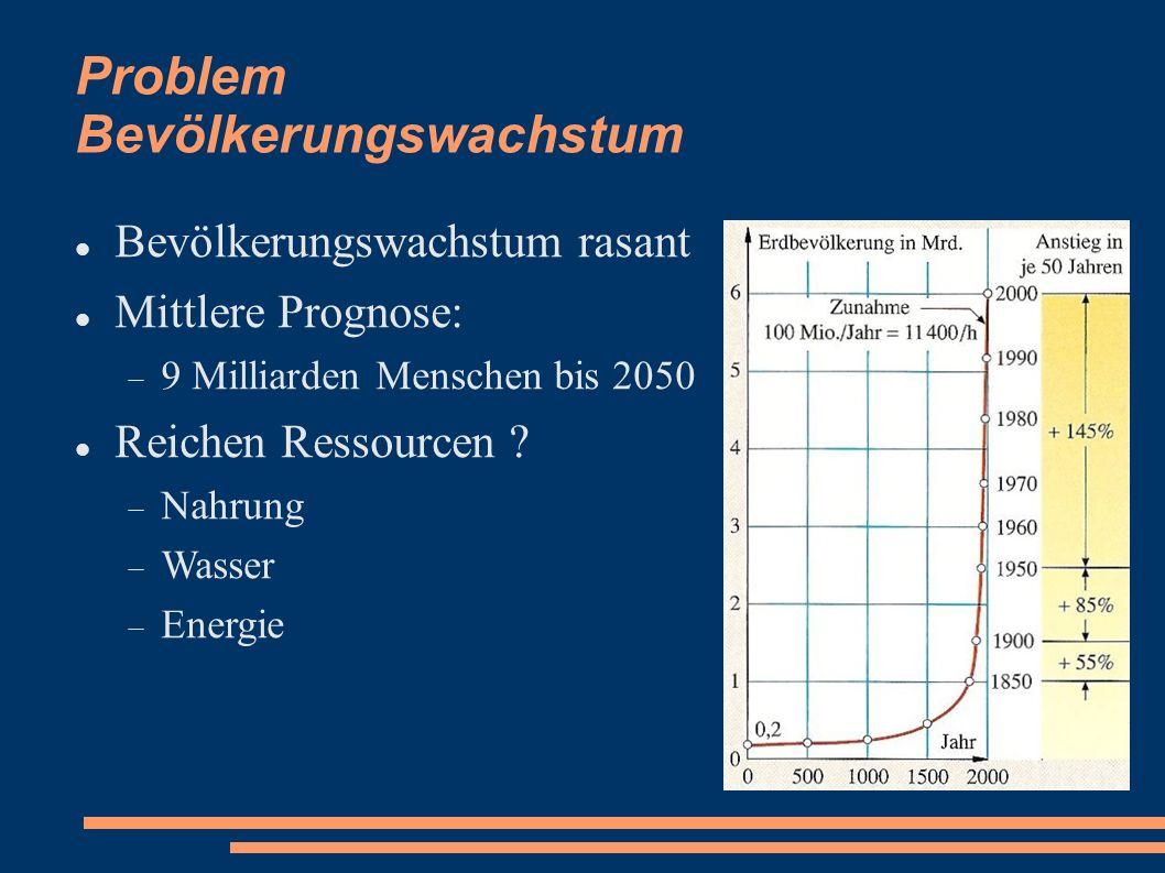 Problem Bevölkerungswachstum