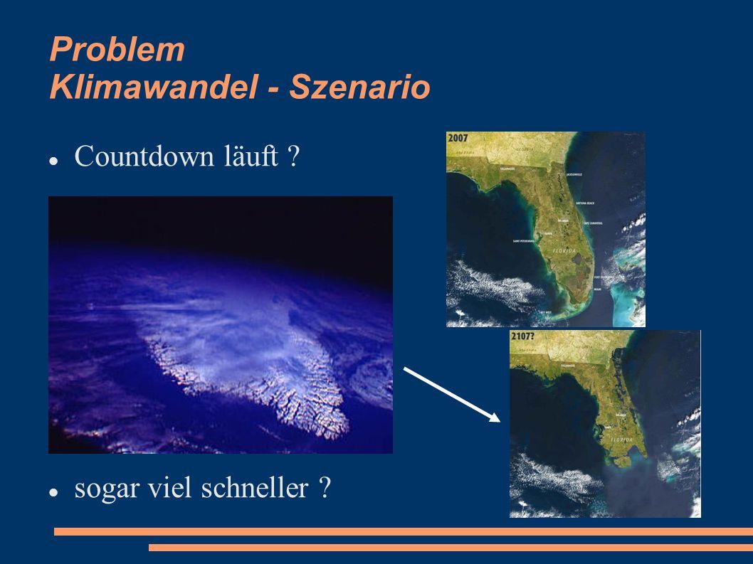 Problem Klimawandel - Szenario