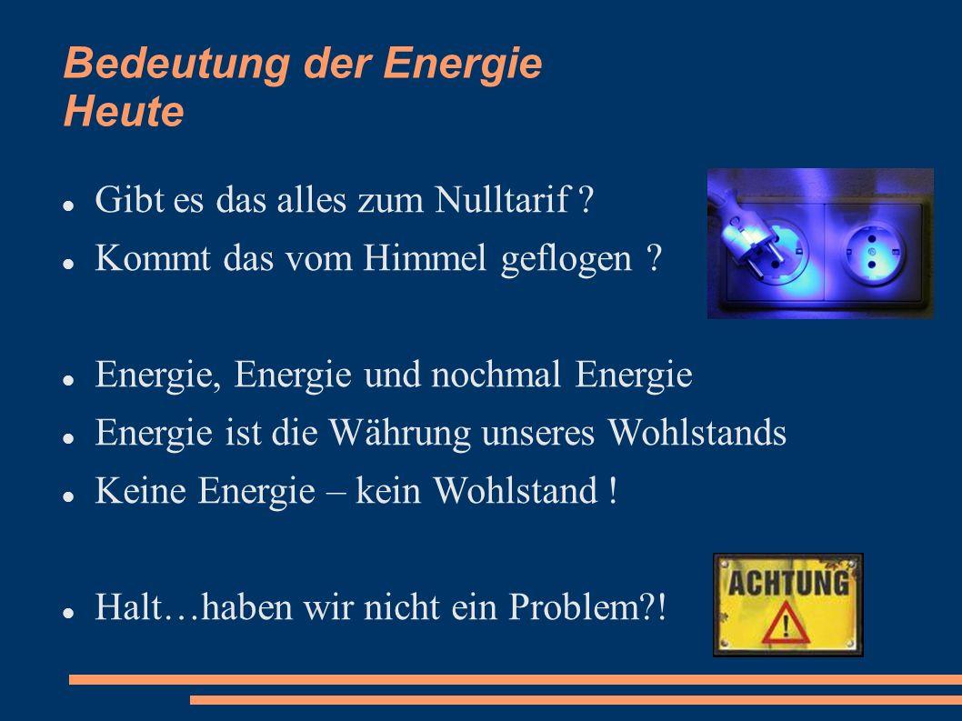 Bedeutung der Energie Heute