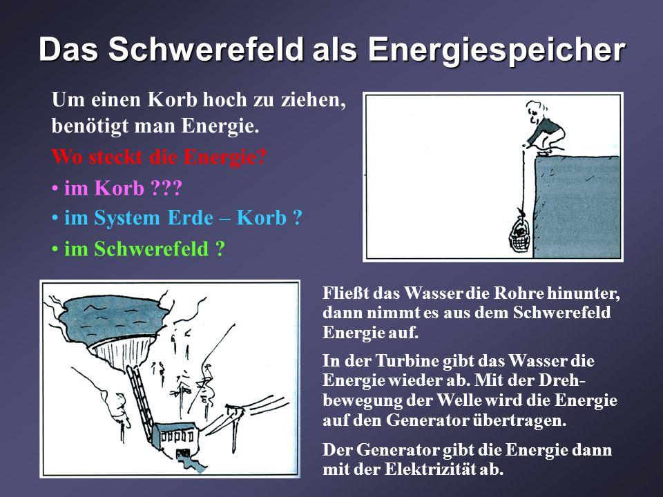 Das Schwerefeld als Energiespeicher