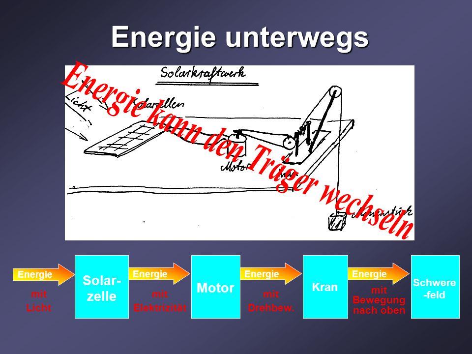 Energie kann den Träger wechseln