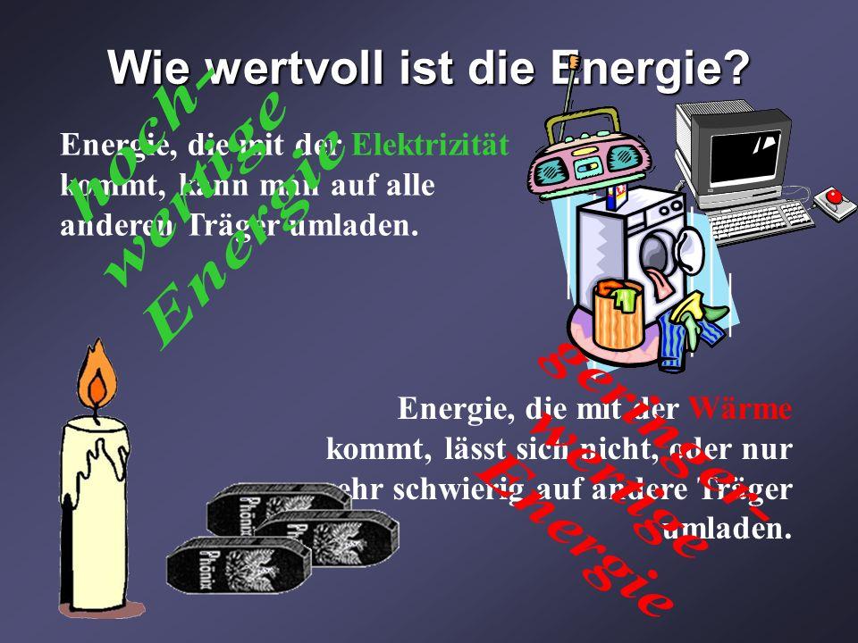 Wie wertvoll ist die Energie
