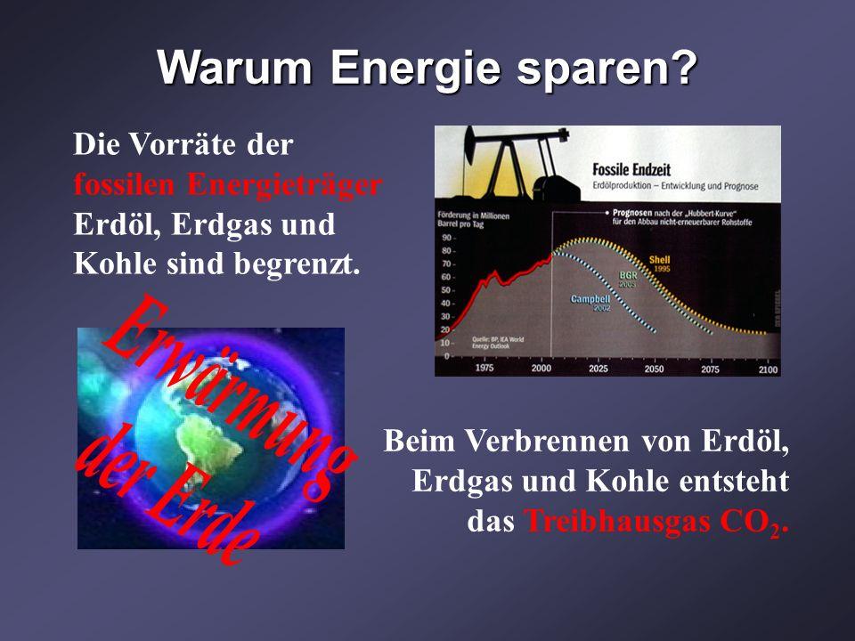 Erwärmung der Erde Warum Energie sparen