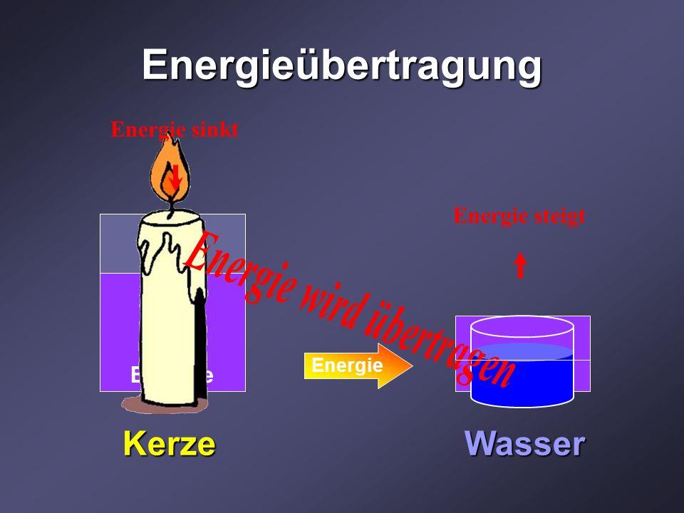 Energie wird übertragen