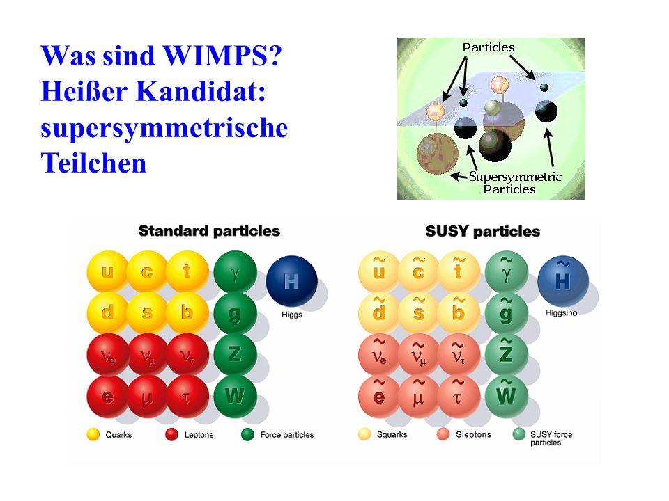 Was sind WIMPS Heißer Kandidat: supersymmetrische Teilchen