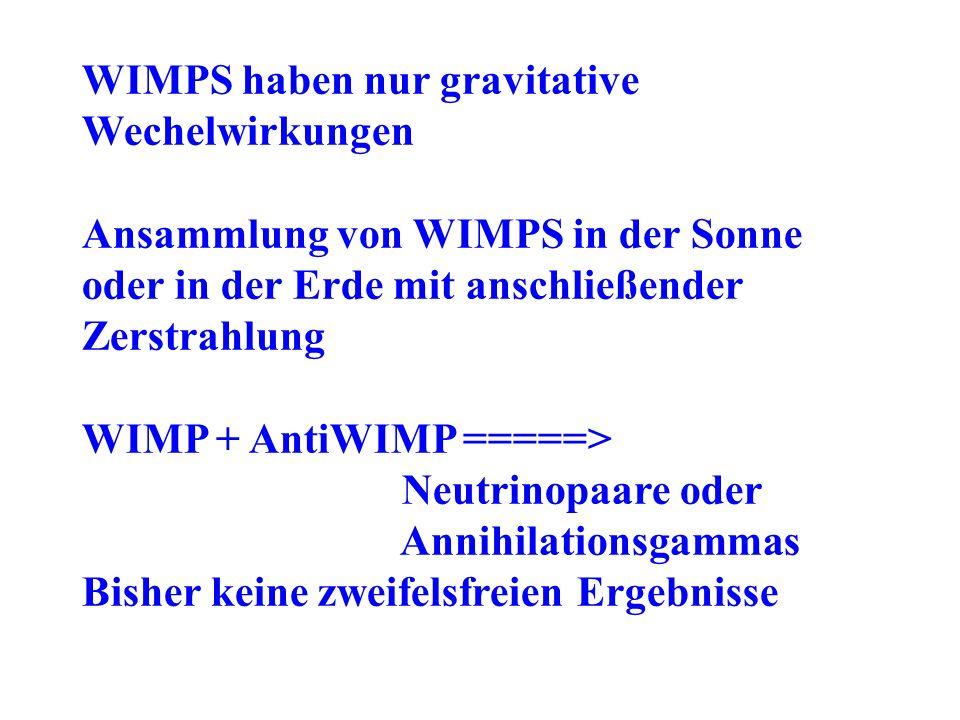 WIMPS haben nur gravitative Wechelwirkungen