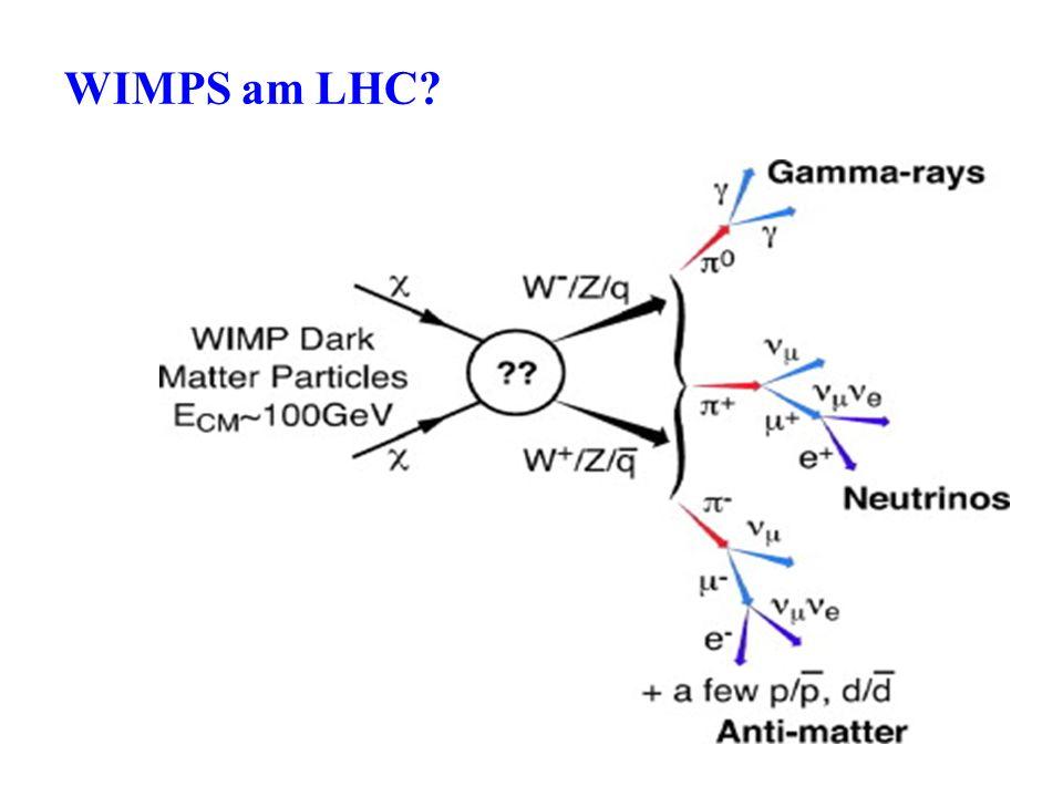 WIMPS am LHC