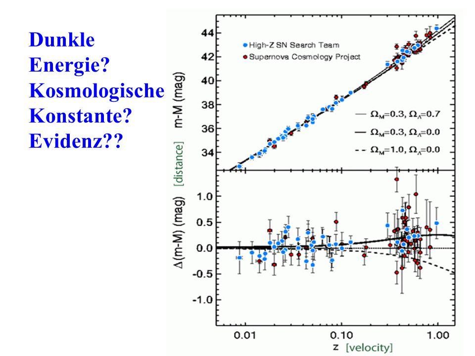 Dunkle Energie Kosmologische Konstante Evidenz