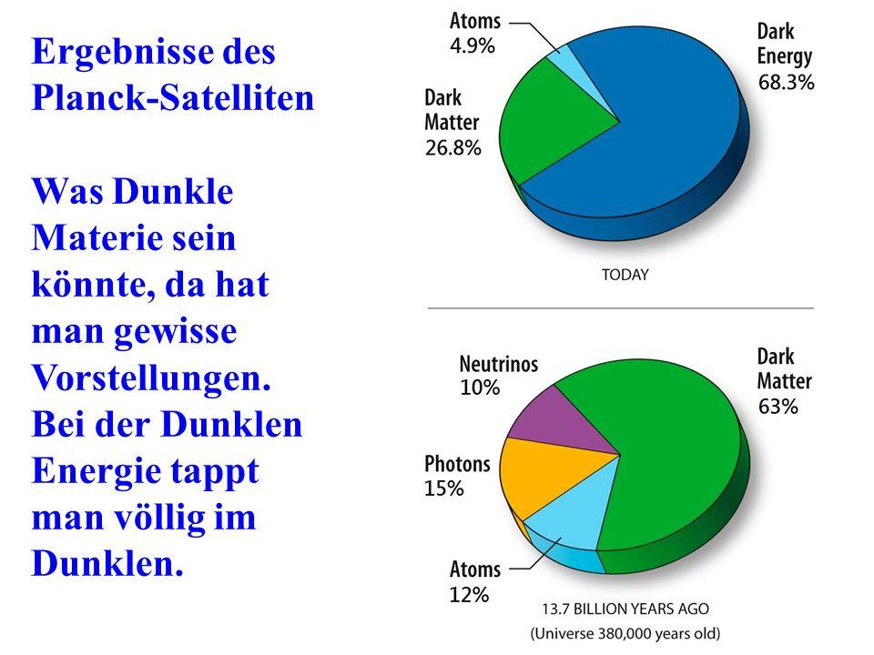 Ergebnisse des Planck-Satelliten