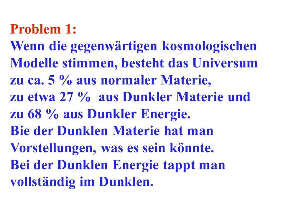 Problem 1: Wenn die gegenwärtigen kosmologischen Modelle stimmen, besteht das Universum zu ca. 5 % aus normaler Materie,