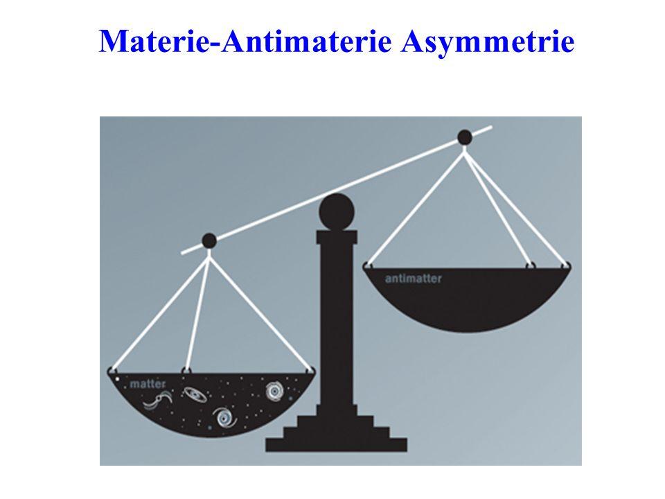 Materie-Antimaterie Asymmetrie