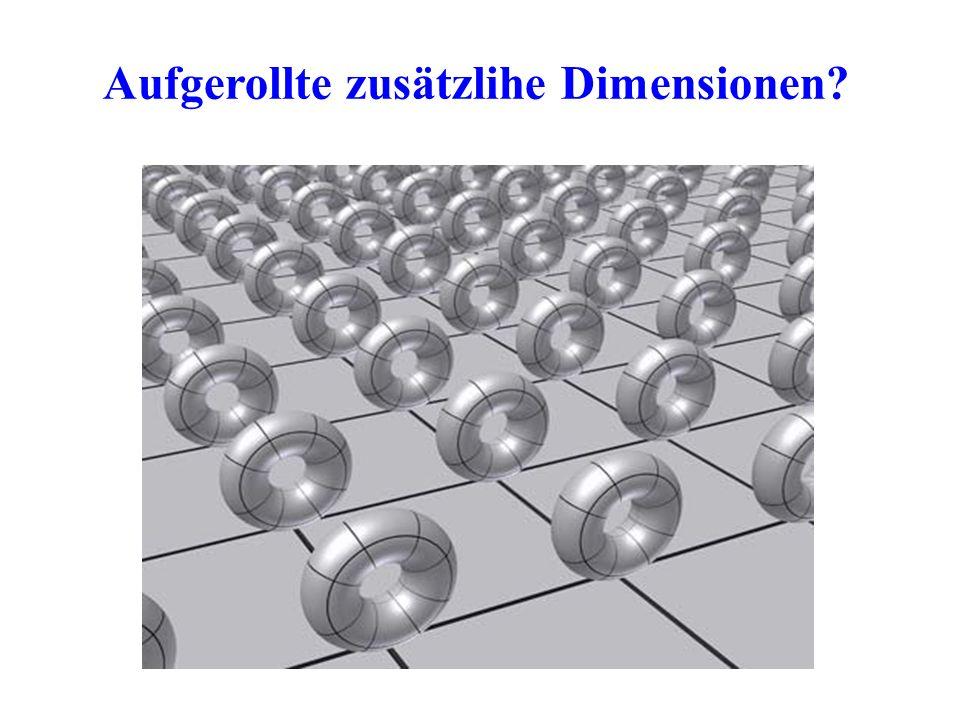 Aufgerollte zusätzlihe Dimensionen
