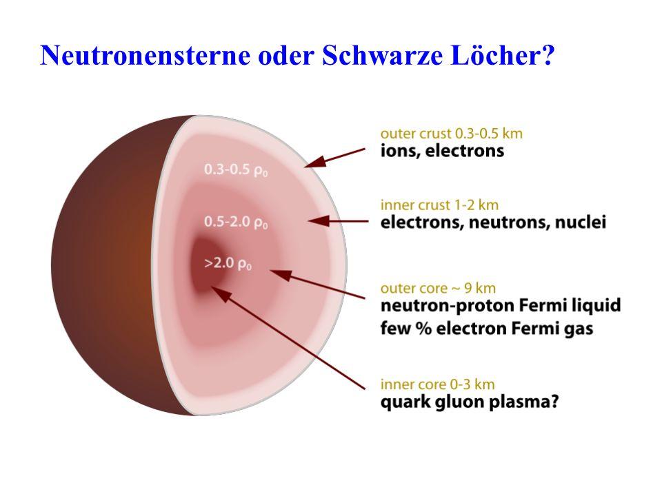 Neutronensterne oder Schwarze Löcher