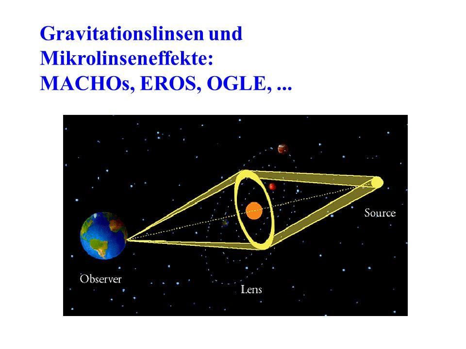 Gravitationslinsen und Mikrolinseneffekte:
