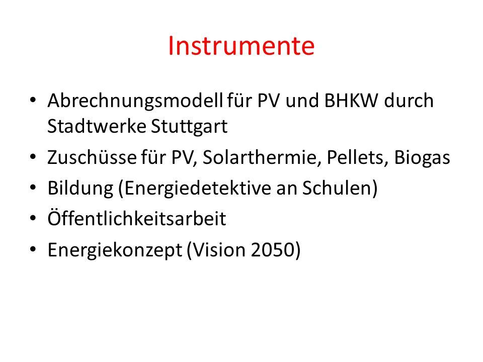Instrumente Abrechnungsmodell für PV und BHKW durch Stadtwerke Stuttgart. Zuschüsse für PV, Solarthermie, Pellets, Biogas.