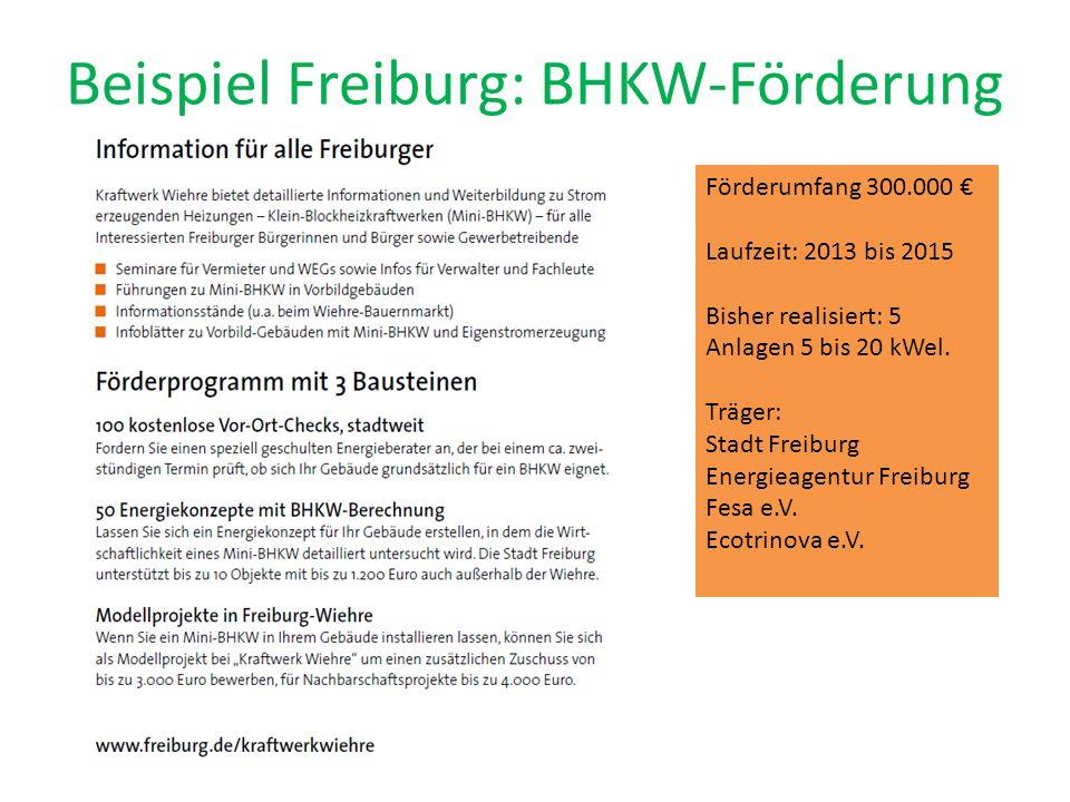 Beispiel Freiburg: BHKW-Förderung