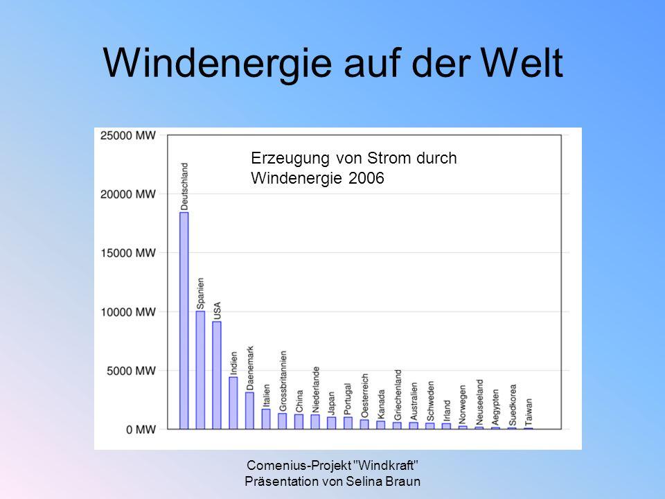 Windenergie auf der Welt