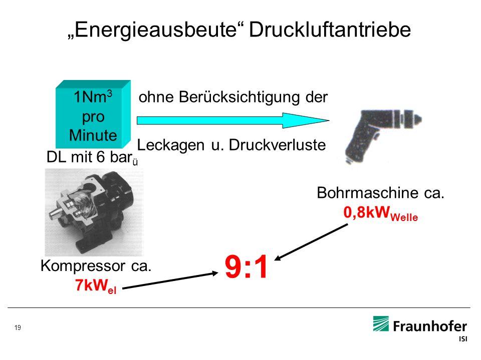 """""""Energieausbeute Druckluftantriebe"""