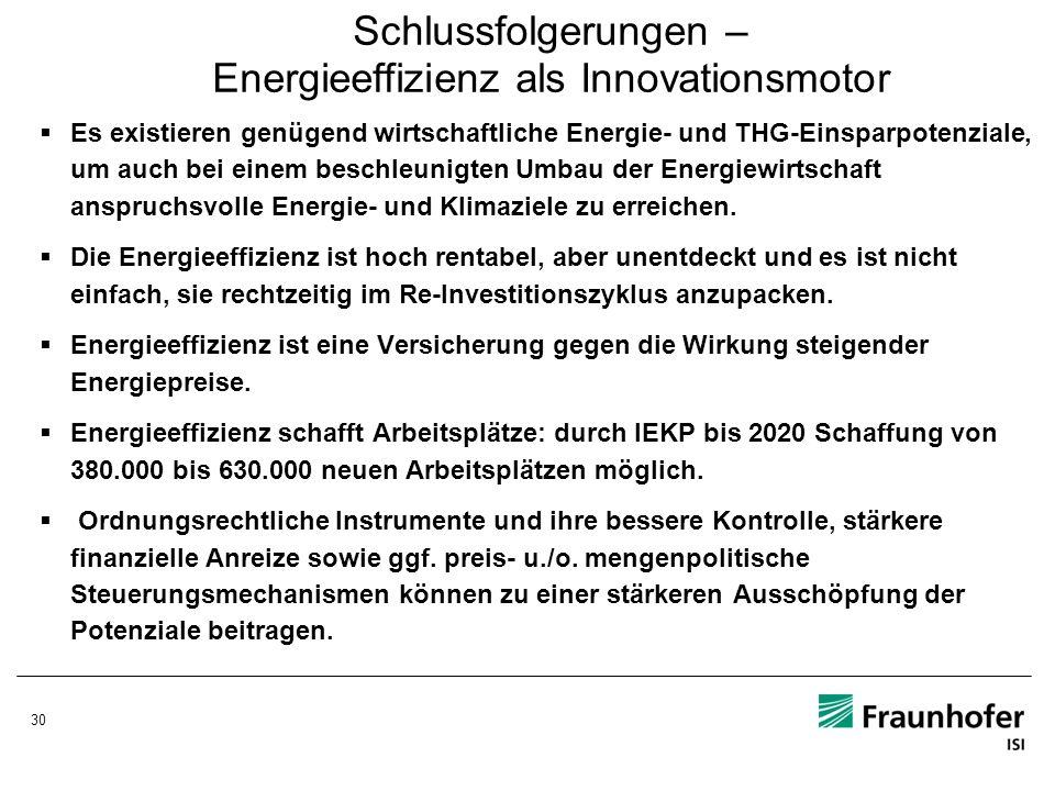 Schlussfolgerungen – Energieeffizienz als Innovationsmotor