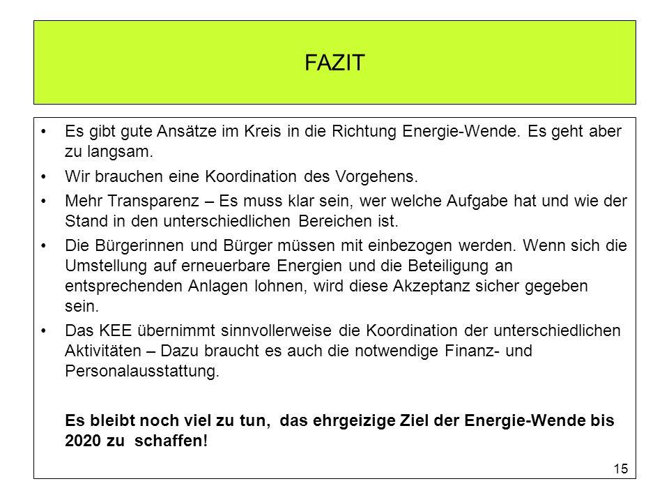 FAZIT Es gibt gute Ansätze im Kreis in die Richtung Energie-Wende. Es geht aber zu langsam. Wir brauchen eine Koordination des Vorgehens.