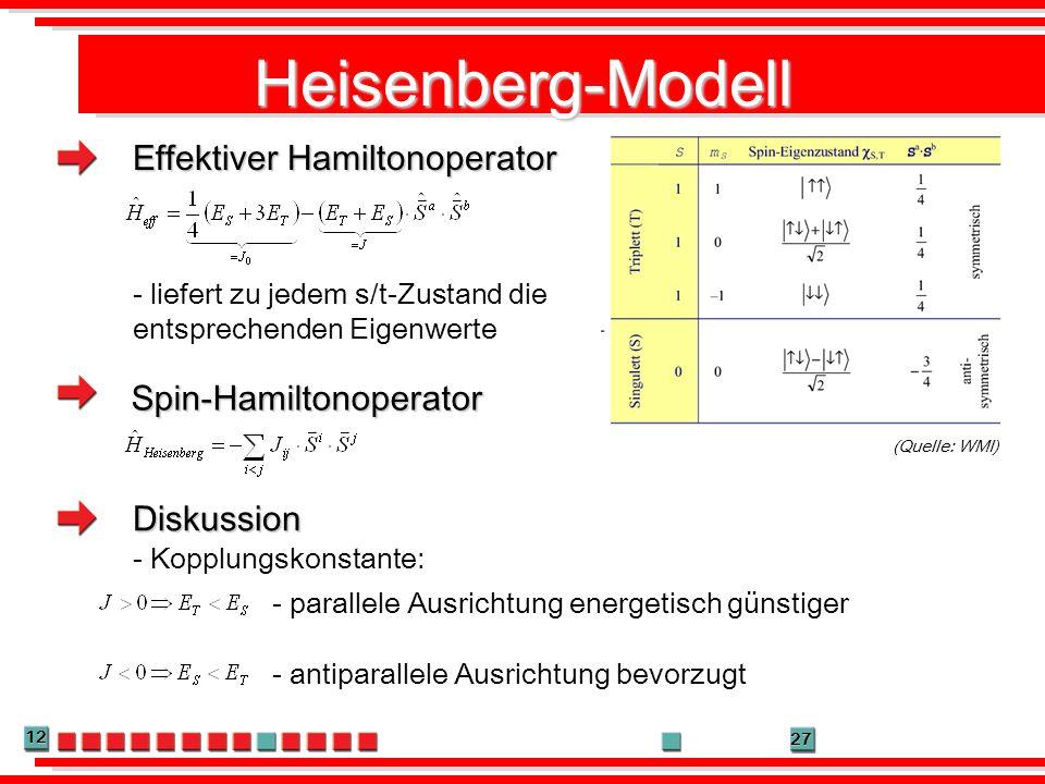 Heisenberg-Modell Effektiver Hamiltonoperator Spin-Hamiltonoperator