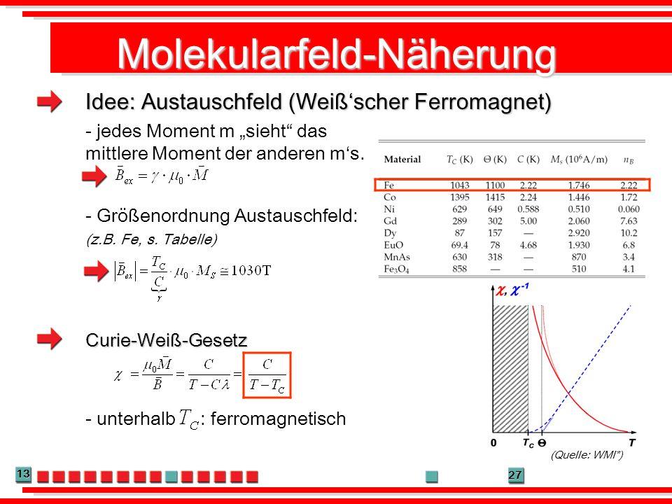 Molekularfeld-Näherung