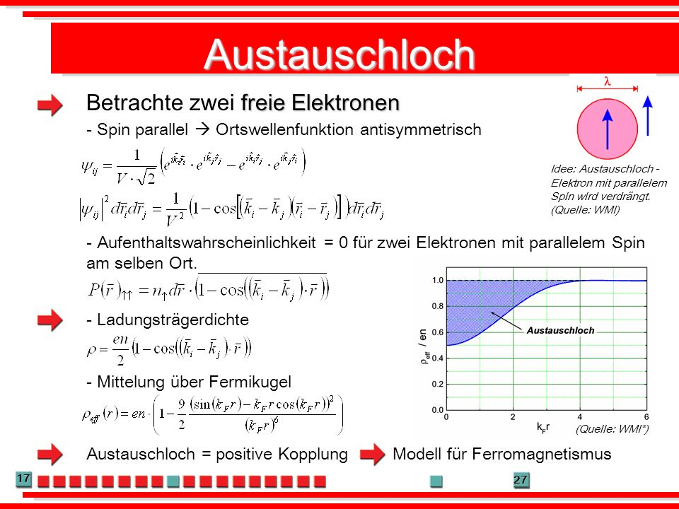 Austauschloch Betrachte zwei freie Elektronen
