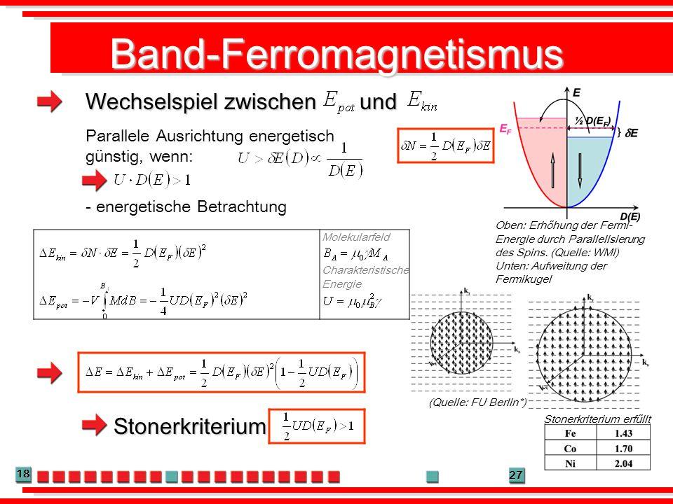 Band-Ferromagnetismus