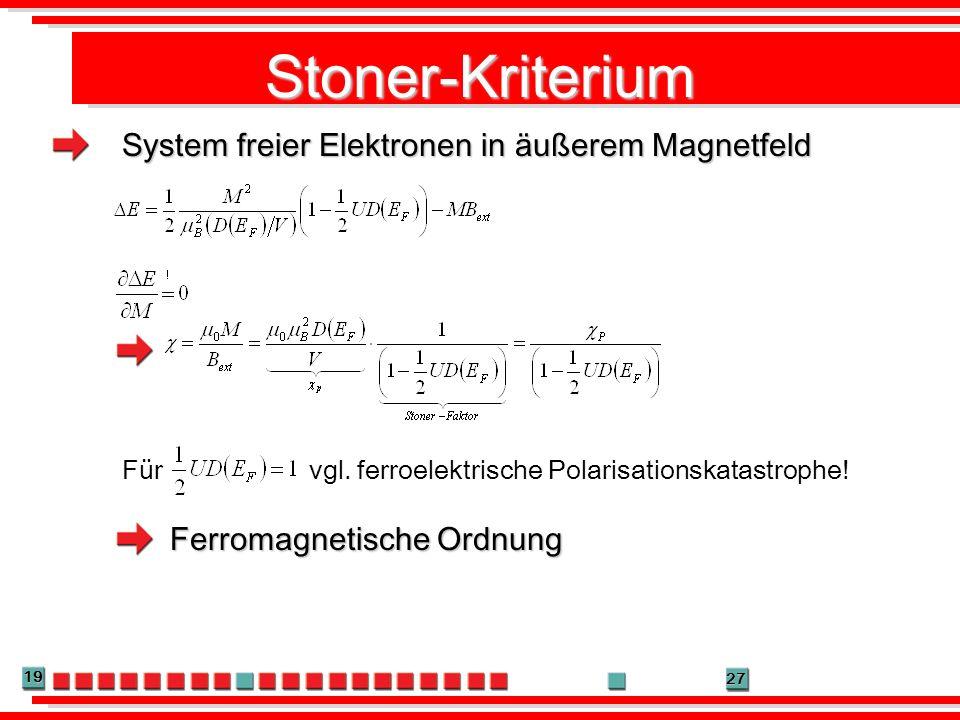 Stoner-Kriterium System freier Elektronen in äußerem Magnetfeld